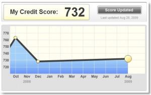 """CreditKarma """"Score"""""""