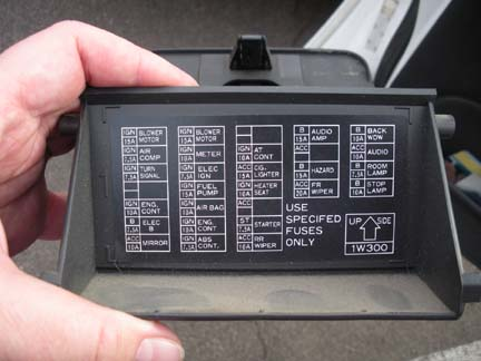 Pathfinder Fuse Box Cover Schematic