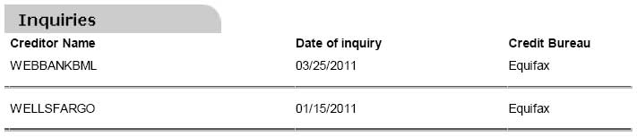 Date of Inquiry with Equifax